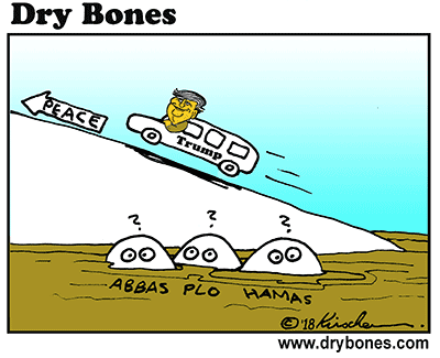Dry Bones cartoon,talks,Trump, Abbas, PLO, Hamas, Peace, David Singer,