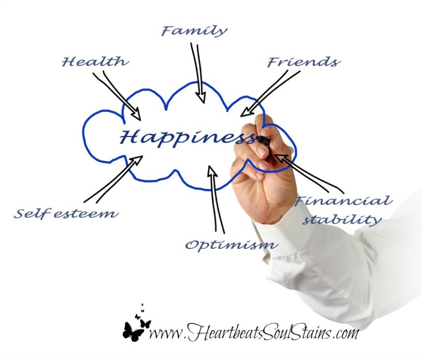 Diagram of happiness