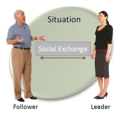 Social Exchange in Leadership