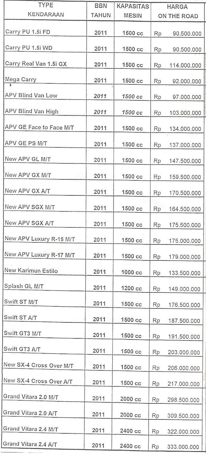 Daftar Harga Mobil Baru Toyota | cemerlangmotor27
