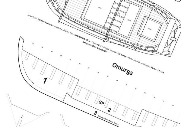 fethiye balikcisi fishing boat model plans 2