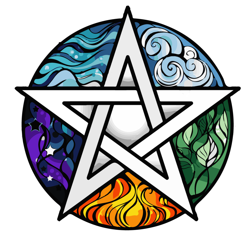 Wiccan Symbols And Meanings Wiccan Pentagram Pentacle