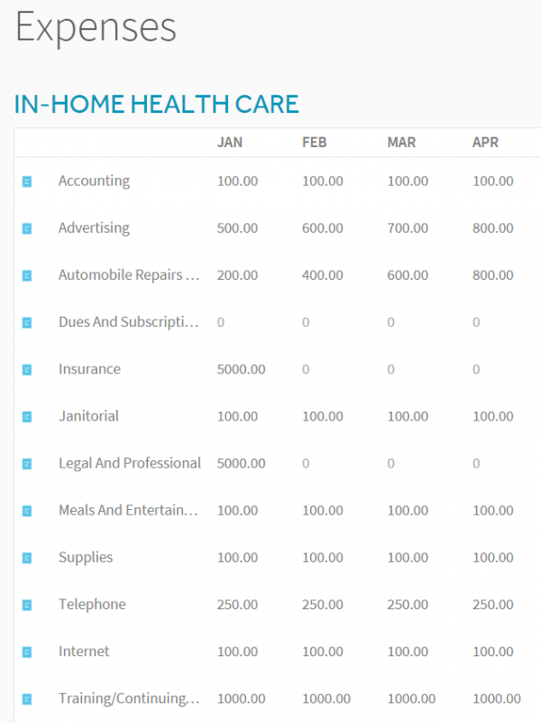 How Much Profit can you Make Starting a Home Health Care ...