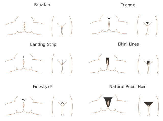 Public Hair Styles: Male Pubic Hairstyles