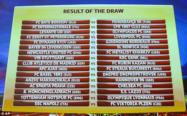 Action packed: The full Europa League draw shown on television