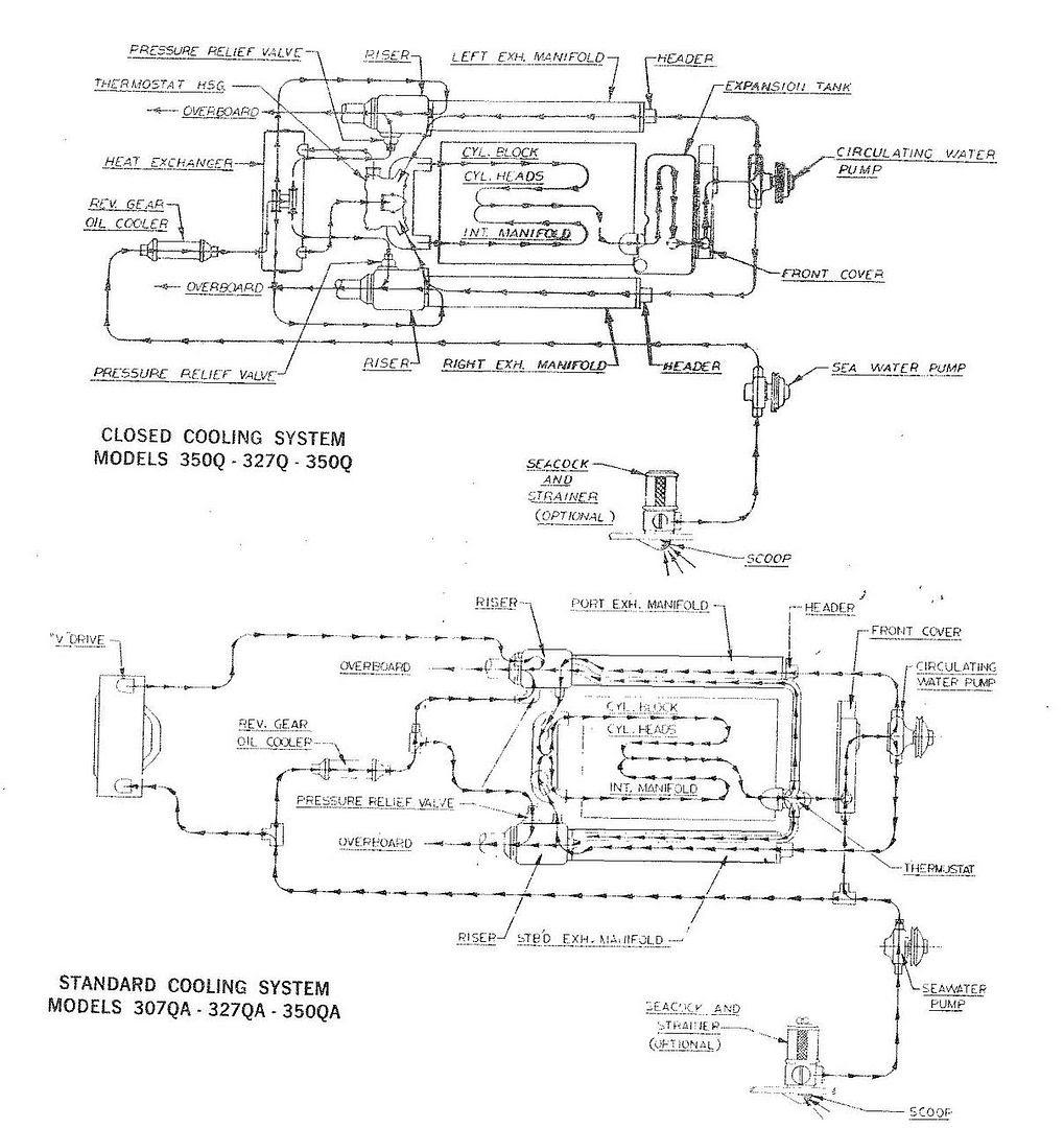 Diagram 2000 Chris Craft 210 Wiring Diagram Full Version Hd Quality Wiring Diagram Uwiringx18 Locandadossello It