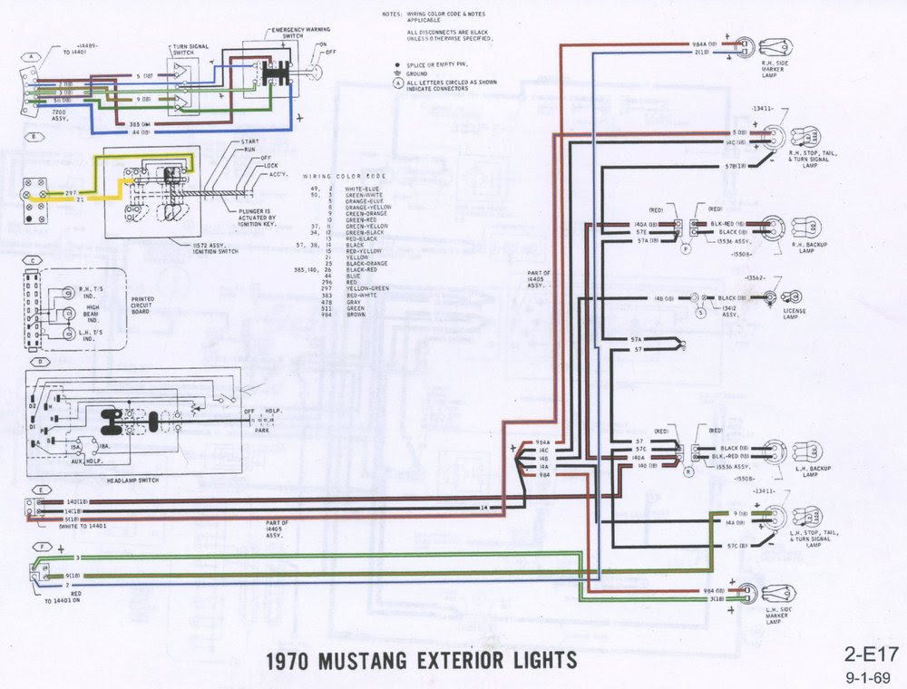Diagram 66 Mustang Lights Wiring Diagram Full Version Hd Quality Wiring Diagram Cardiagramsq Itwin It