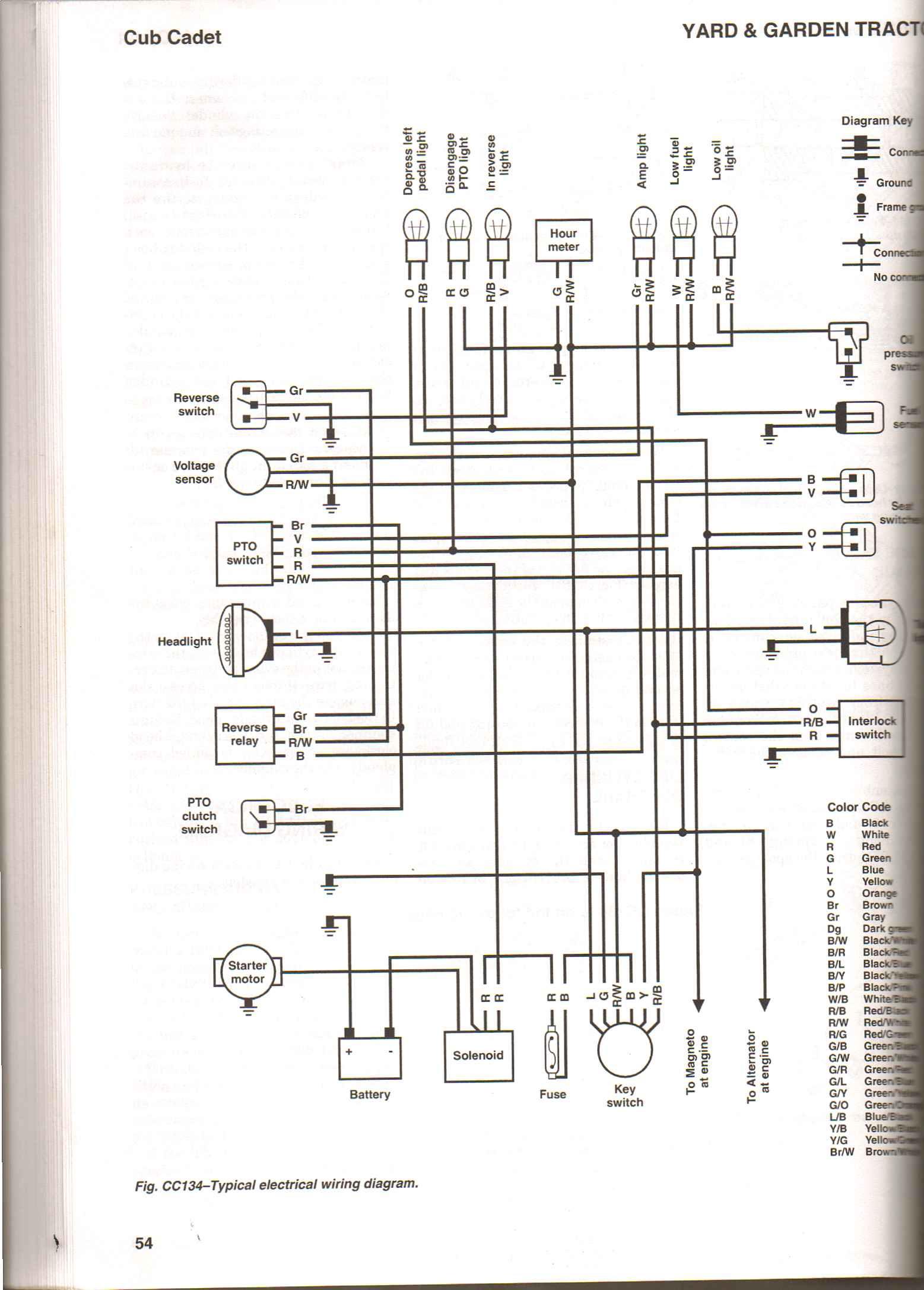 3 Way Switch Wiring Cub Cadet 2135 Wiring Schematic Hd Quality Taia Lintreccio It