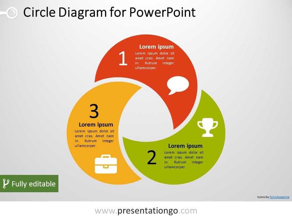 3 Circle PowerPoint Diagram - PresentationGO.com