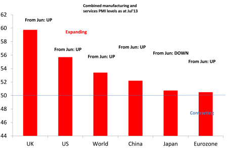ISM Combined Jul 13