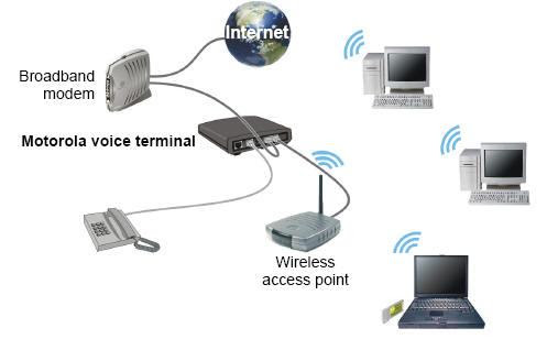 wireless router installation diagram image 10
