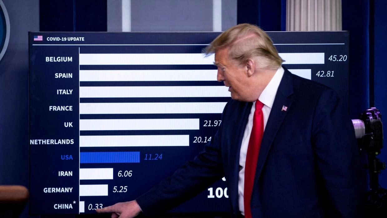 Tổng thống Mỹ, Donald Trump chỉ vào biểu đồ con số tử vong thường nhật tại Trung Quốc trong một cuộc họp đối phó khủng hoảng tại Nhà Trắng, ngày 18/04/2020.