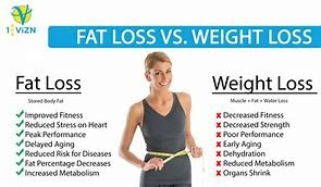 Get your summer body ready by these fat losing ways