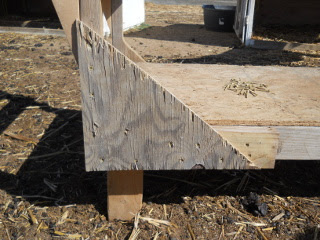 Goat Milking Stand Plywood Corner Brace