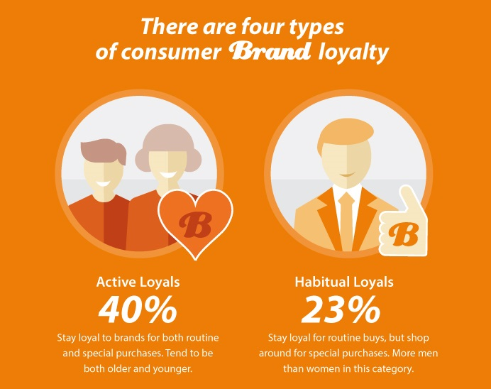 brand-loyalty-small-header