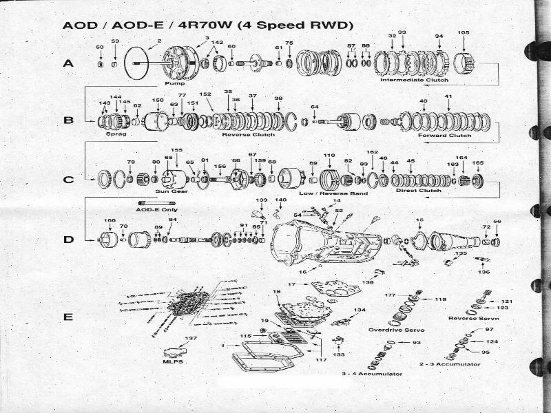 ford e4od transmission parts diagram 4r100 assembly diagram pro wiring diagram  4r100 assembly diagram pro wiring diagram