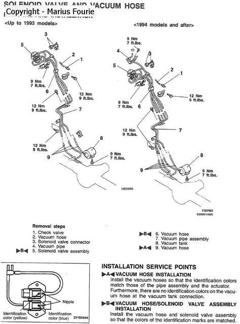 Mitsubishi Triton 2006 3.2 Service Manual
