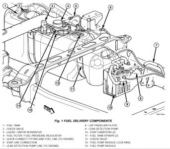 fuel filter on dodge ram v1 0 - best wiring diagrams just-asset-a -  just-asset-a.ekoegur.es  ekoegur.es