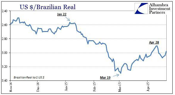 ABOOK May 2015 Dollar Turn Real
