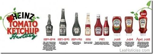 ketchup-history-595x210