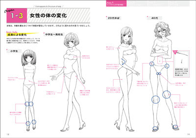動きのあるポーズの描き方 セクシーキャラクター編 超描けるシリーズ