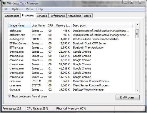 google_chrome_tasks