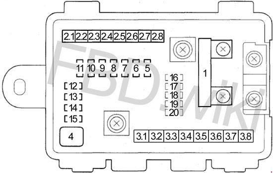 Acura Mdx 2007 2013 Fuse Box Diagram