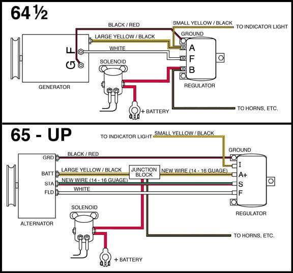 1972 Ford F100 Voltage Regulator Wiring Alpine Wiring Diagram 90 Cc Electrical Wiring Yenpancane Jeanjaures37 Fr