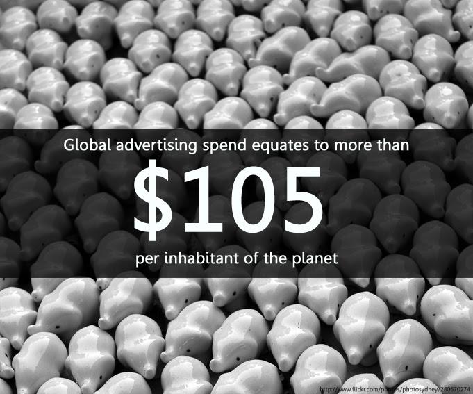 Global Adspend Per Capita