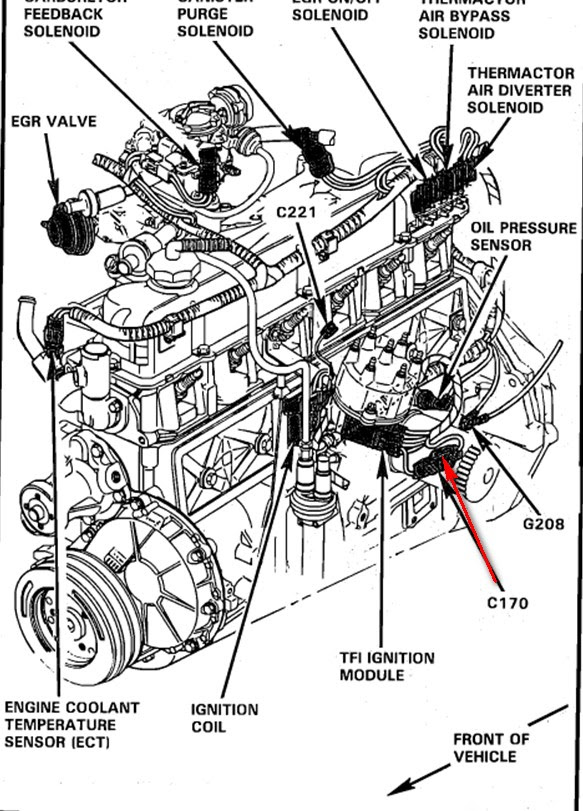 1983 Ford F 150 300 Engine Diagram Wiring Diagram Extend B Extend B Reteimpresesabina It