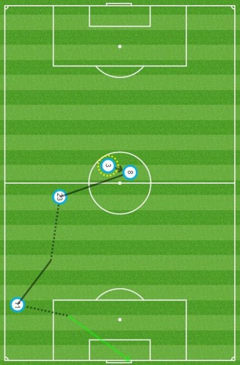 A look at Gareth Bale's lovely opening goal from Sportsmail's excellent Match Zone service, SEE MORE