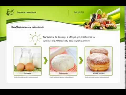 1.2 Charakterystyka surowców słodzących i mącznych