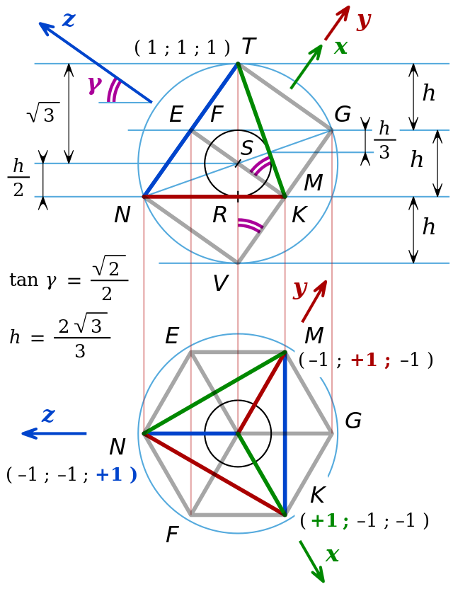 AcademViews RegularTetrahedron in a cube.svg