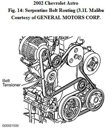 2 2 Ecotec Engine Repair Manual