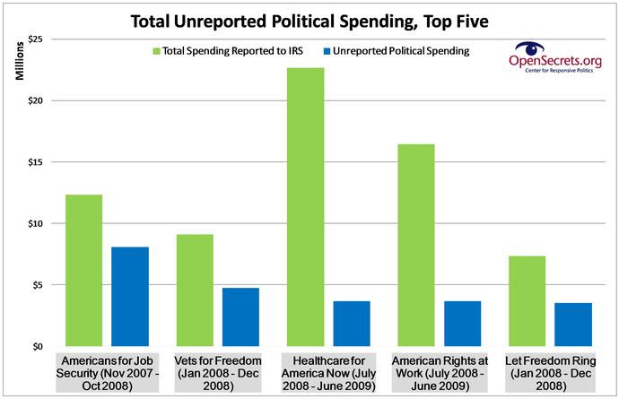 Unreported spending 2 1.jpg