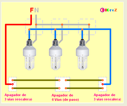 Curso de instalaciones el ctricas tema 15 instalaci n de for Instalacion electrica jardin