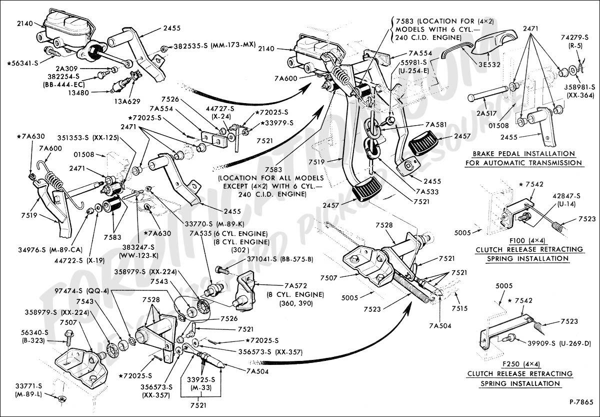 Diagram 1972 F 100 Clutch Diagram Full Version Hd Quality Clutch Diagram Goldwiring18 Newsetvlucera It