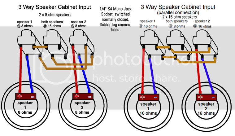 Diagram Guitar Speaker Cabinet Wiring Diagrams Full Version Hd Quality Wiring Diagrams Diagramhoppec Informazionihotel It