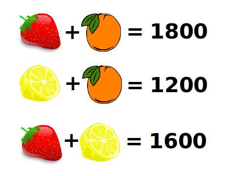 Resultado de imagen de acertijo frutas