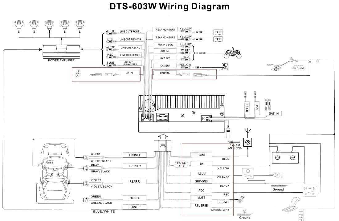 Diagram 2001 Blazer Stereo Wiring Diagram Full Version Hd Quality Wiring Diagram Diagrampernag Biancorossoeverdure It