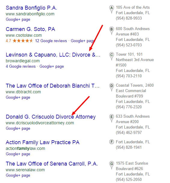 Google+ Local Optimzation