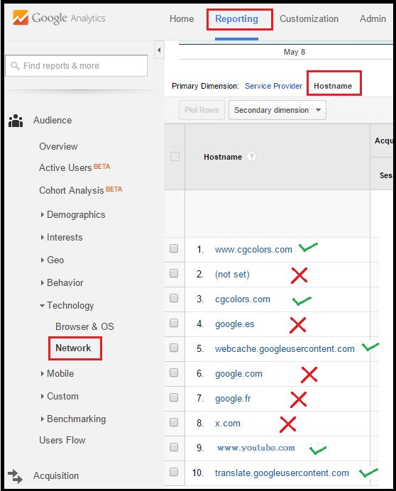 Google Analytics Valid Hostname Check