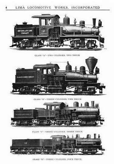 Tipos de locomotora tipo Shay con transmisión por