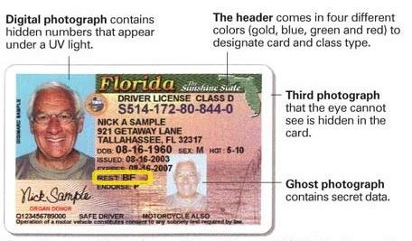 Driver License Barcode Format Hunt Hankk Co