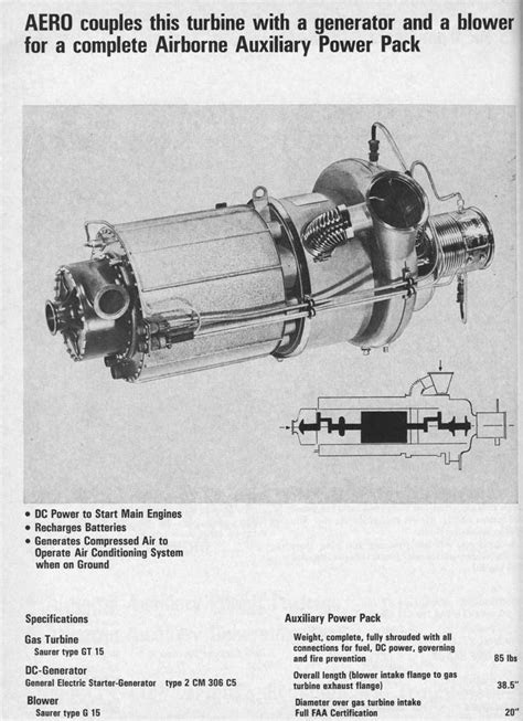 Saurer GT15 Gas Turbine