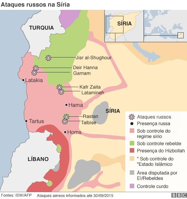 Ataques russos na síria (Foto: BBc)