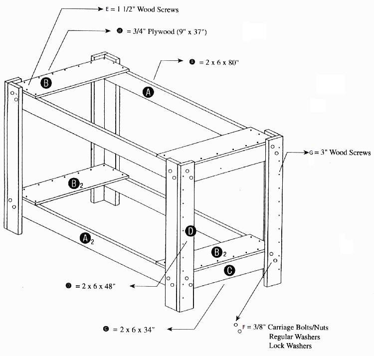 Looking For Free Bunk Bed Plans Wood Free Ebook 4 Woodworking Plans