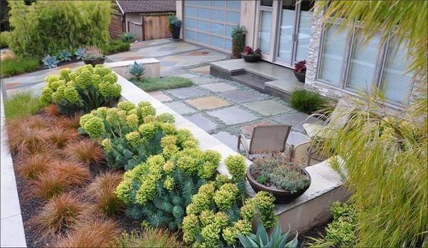 Small Backyard Landscape without Grass Ideas