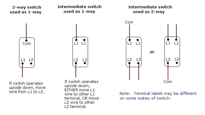 Diagram Light Switch Wiring Diagram 1 Way Full Version Hd Quality 1 Way Dowiring18 Lasagradellacastagna It