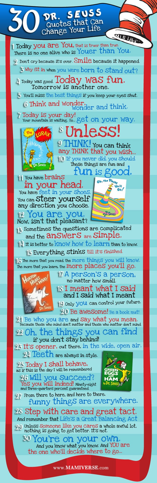 30 Dr. Seuss Quotes That Could Change Your Life Today ...